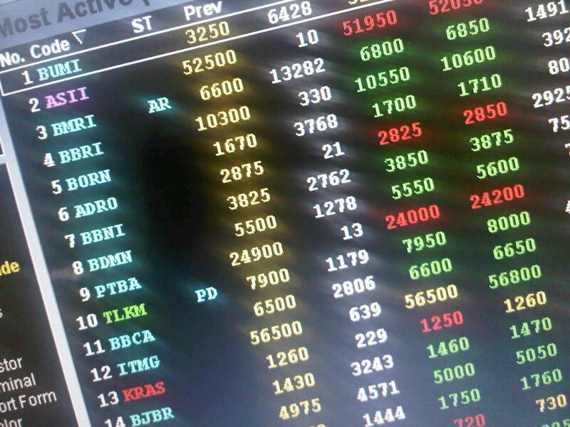 Cara main saham forex malaysia