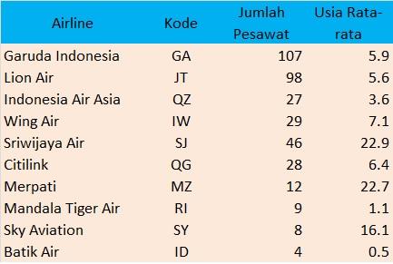 Pesawat Air Asia Indonesia Kecuali Indonesia Air Asia