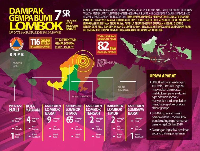 BNBP (1)